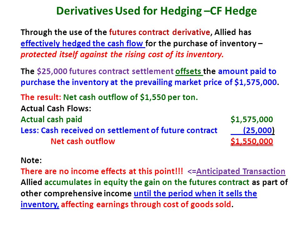Derivatives Used for Hedging –CF Hedge