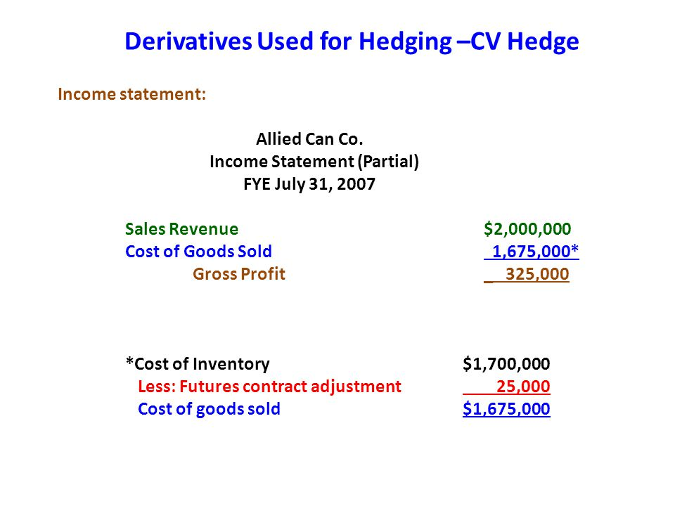 Derivatives Used for Hedging –CV Hedge