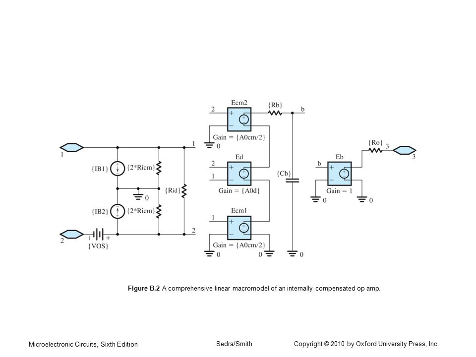 Figure B.2 A comprehensive linear macromodel of an internally compensated op amp.