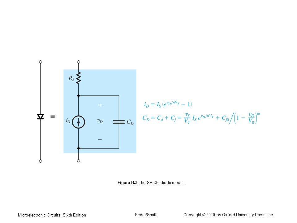 Figure B.3 The SPICE diode model.