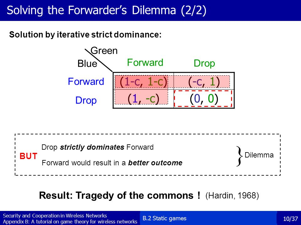 Solving the Forwarder's Dilemma (2/2)