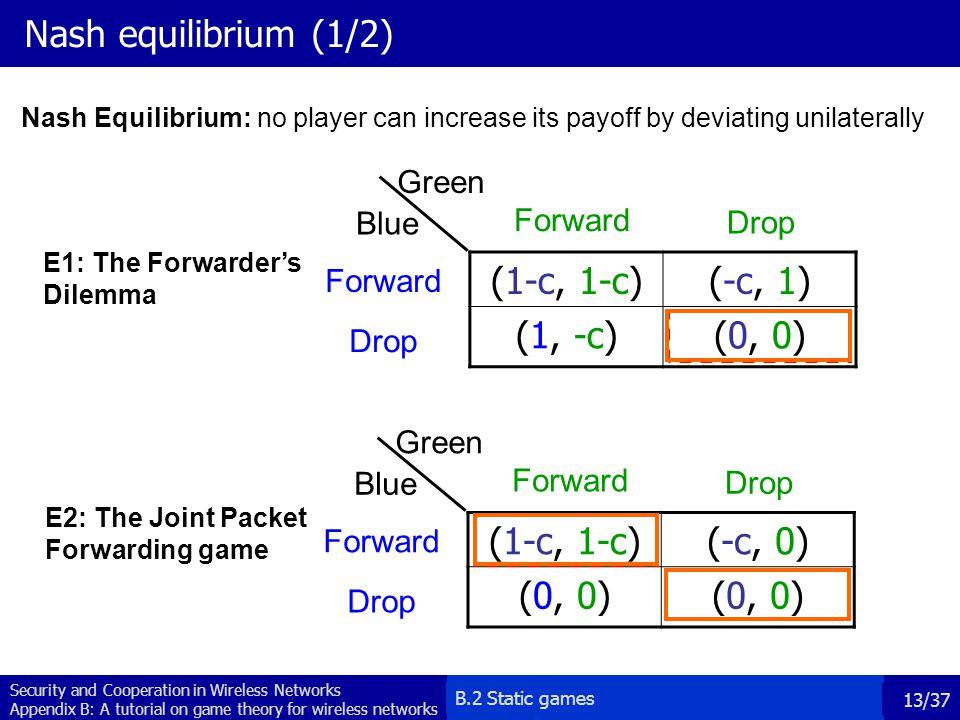 Nash equilibrium (1/2) (1-c, 1-c) (-c, 1) (1, -c) (0, 0) (1-c, 1-c)