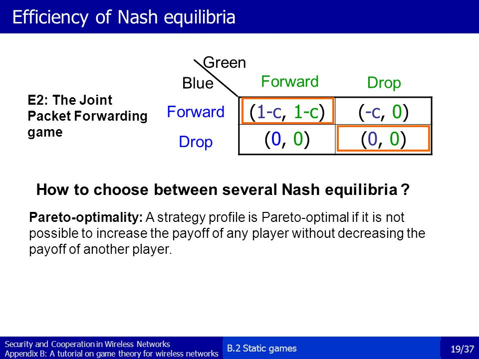 Efficiency of Nash equilibria