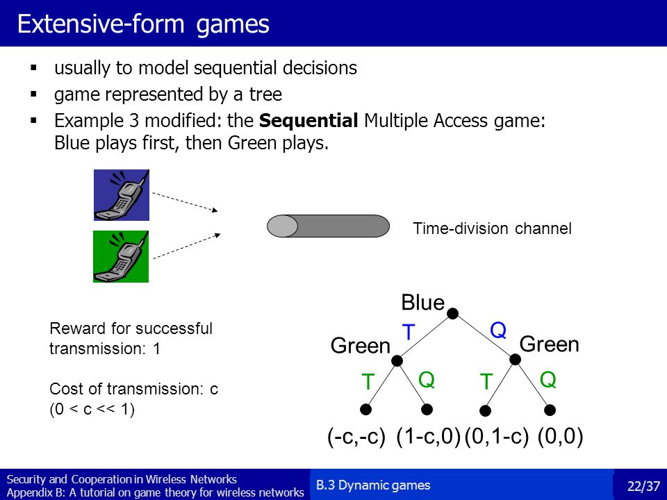 Extensive-form games Blue T Q Green Green T Q T Q (-c,-c) (1-c,0)
