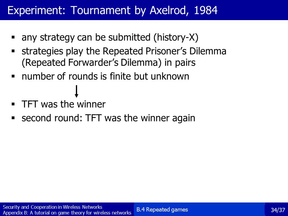 Experiment: Tournament by Axelrod, 1984