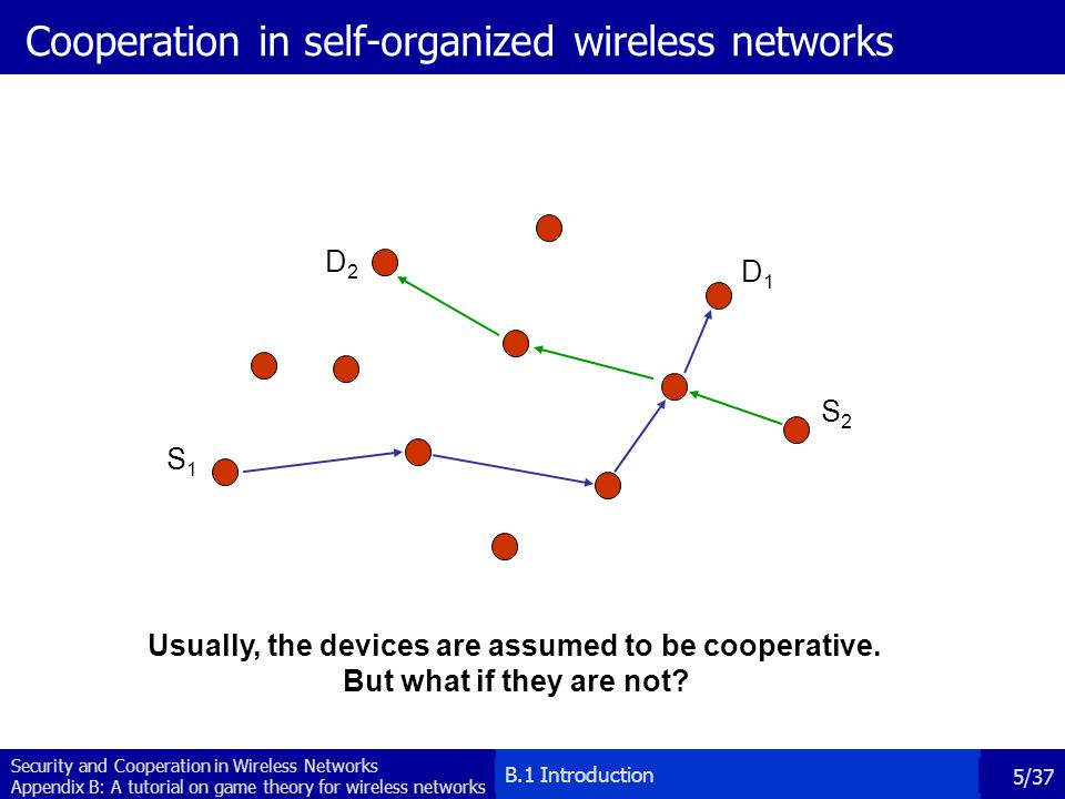 Cooperation in self-organized wireless networks