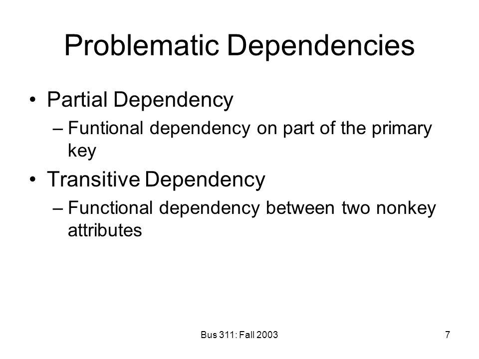 Problematic Dependencies