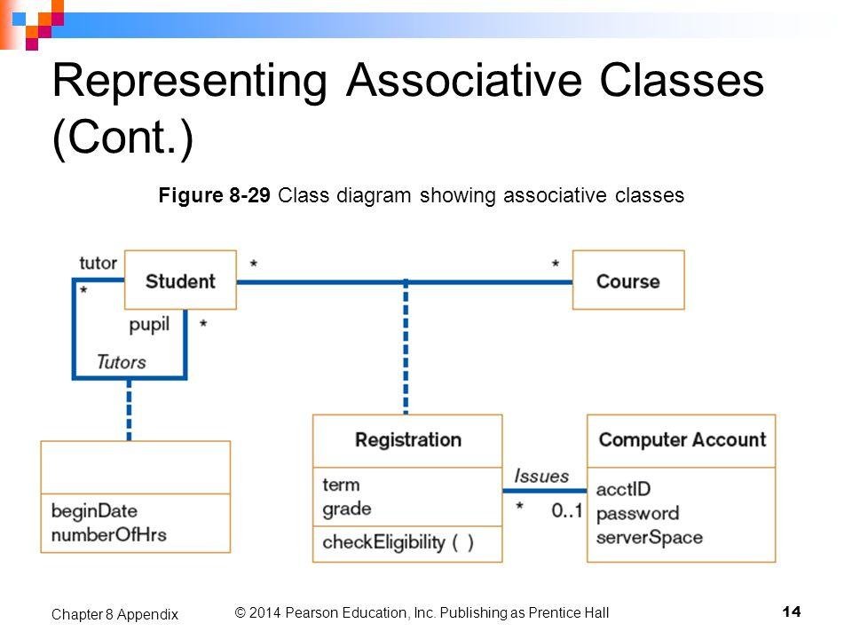Representing Associative Classes (Cont.)