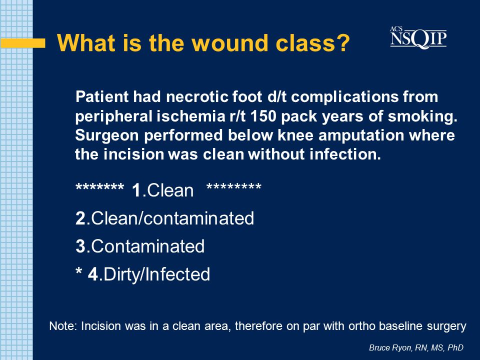 What is the wound class ******* 1.Clean ******** 2.Clean/contaminated