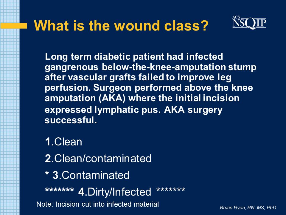 What is the wound class 1.Clean 2.Clean/contaminated * 3.Contaminated