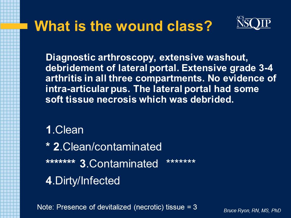 What is the wound class 1.Clean * 2.Clean/contaminated