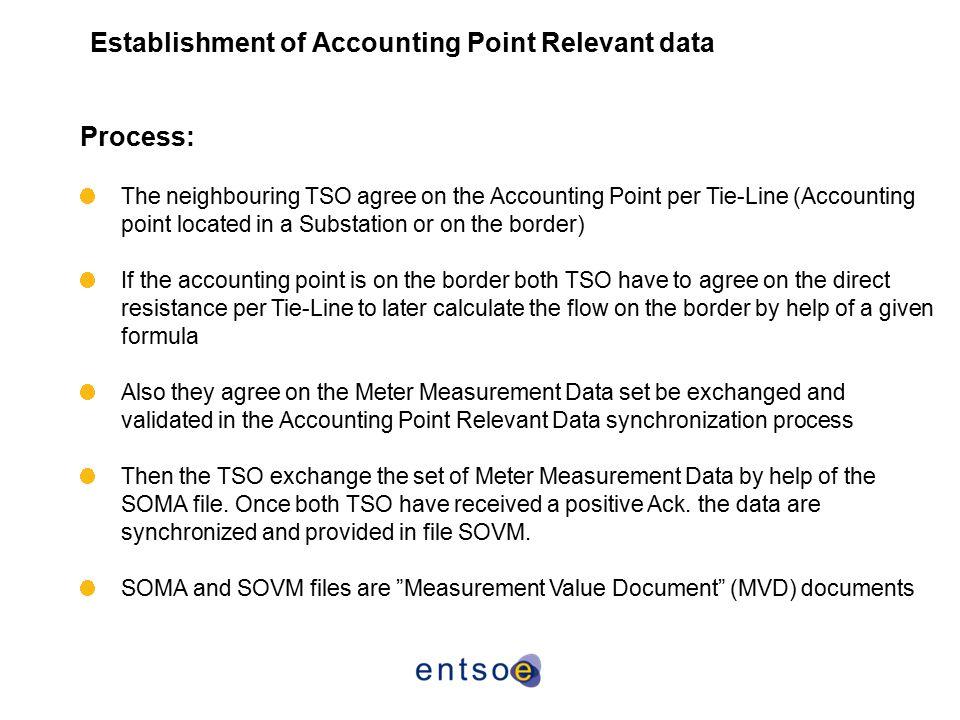Establishment of Accounting Point Relevant data