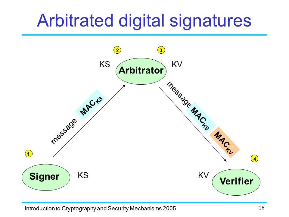 Arbitrated digital signatures