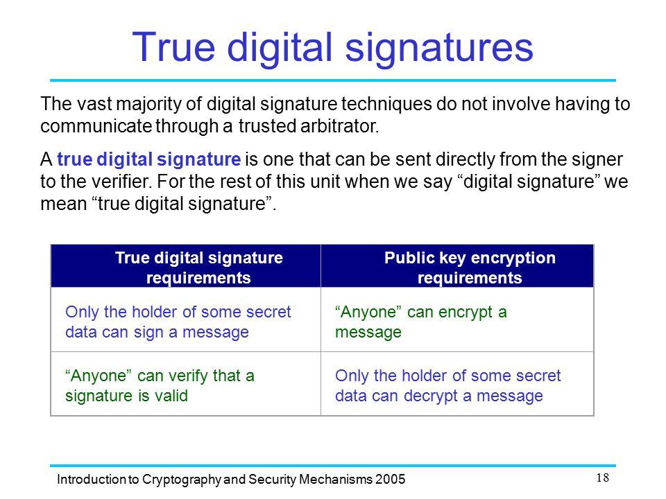 True digital signatures