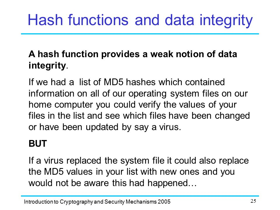 Hash functions and data integrity