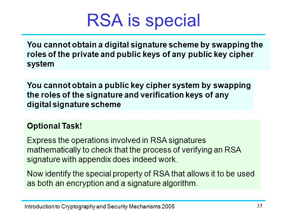RSA is special You cannot obtain a digital signature scheme by swapping the roles of the private and public keys of any public key cipher system.