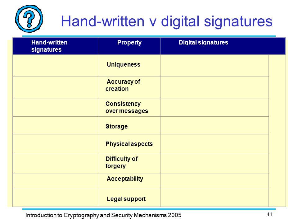 Hand-written v digital signatures
