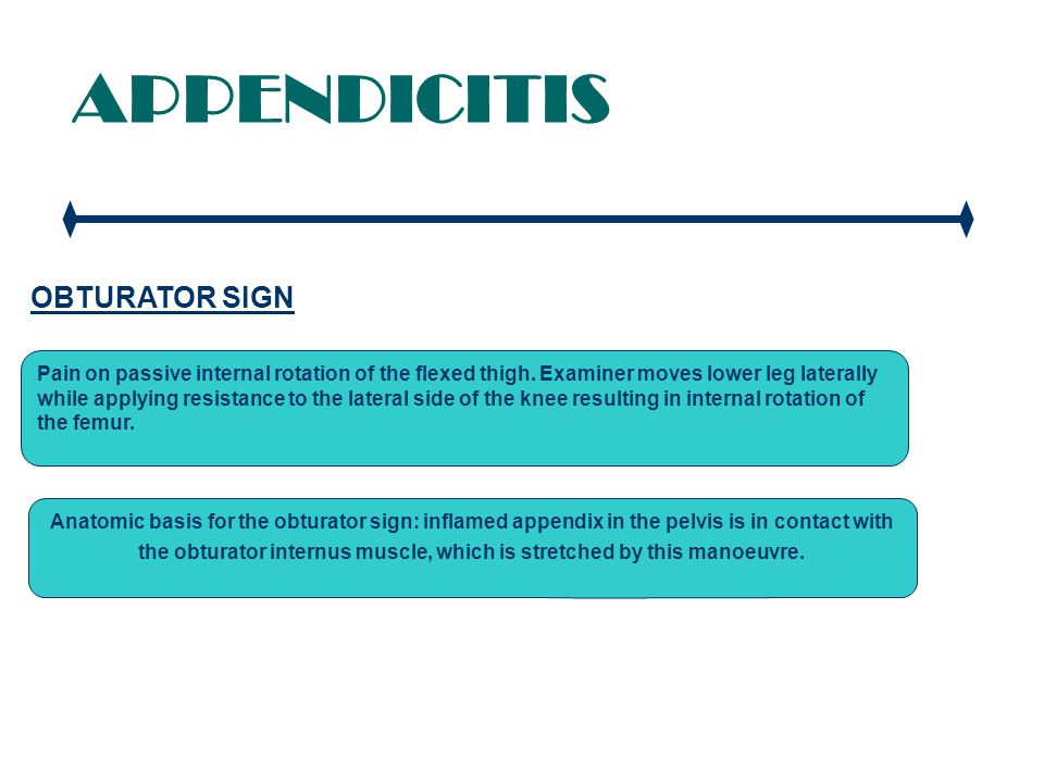 APPENDICITIS OBTURATOR SIGN