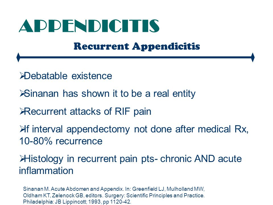 Recurrent Appendicitis