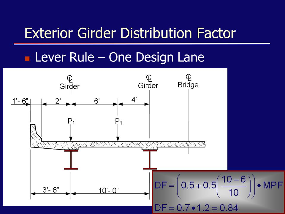 Exterior Girder Distribution Factor