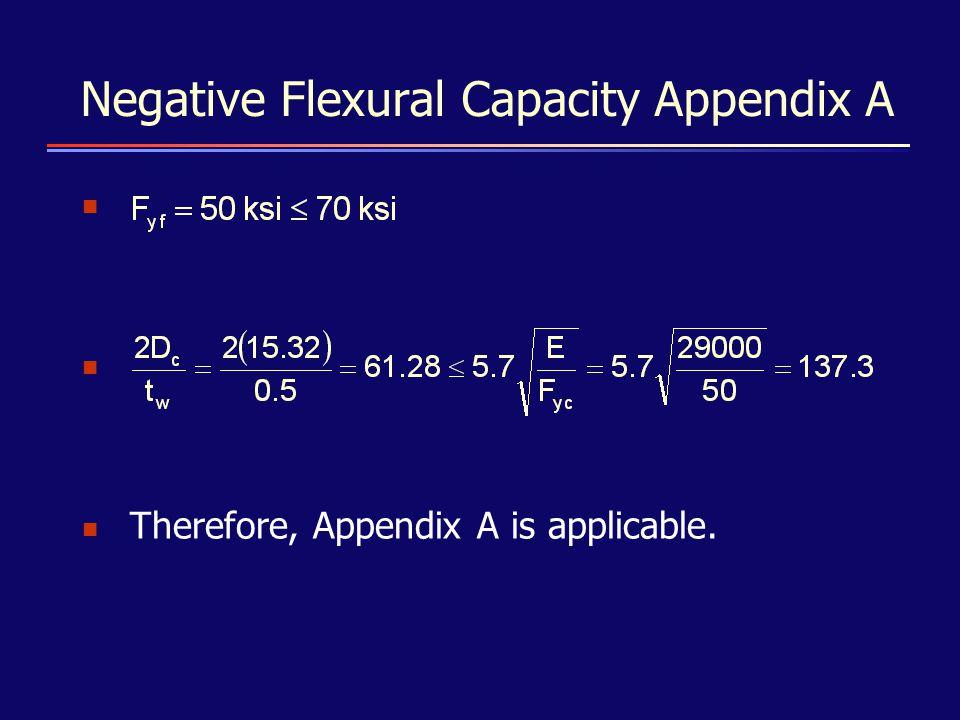 Negative Flexural Capacity Appendix A