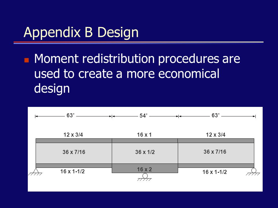 Appendix B Design Moment redistribution procedures are used to create a more economical design. 63'