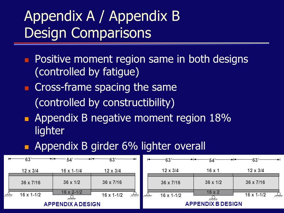 Appendix A / Appendix B Design Comparisons