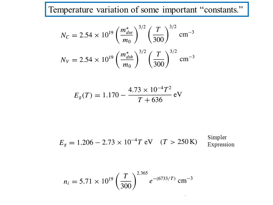 Temperature variation of some important constants.