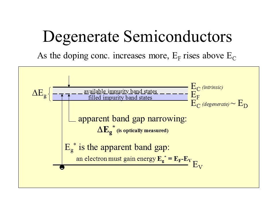 Degenerate Semiconductors