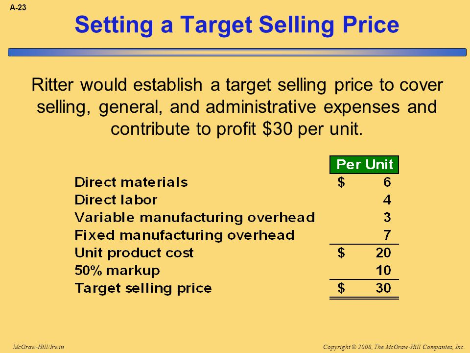 Setting a Target Selling Price