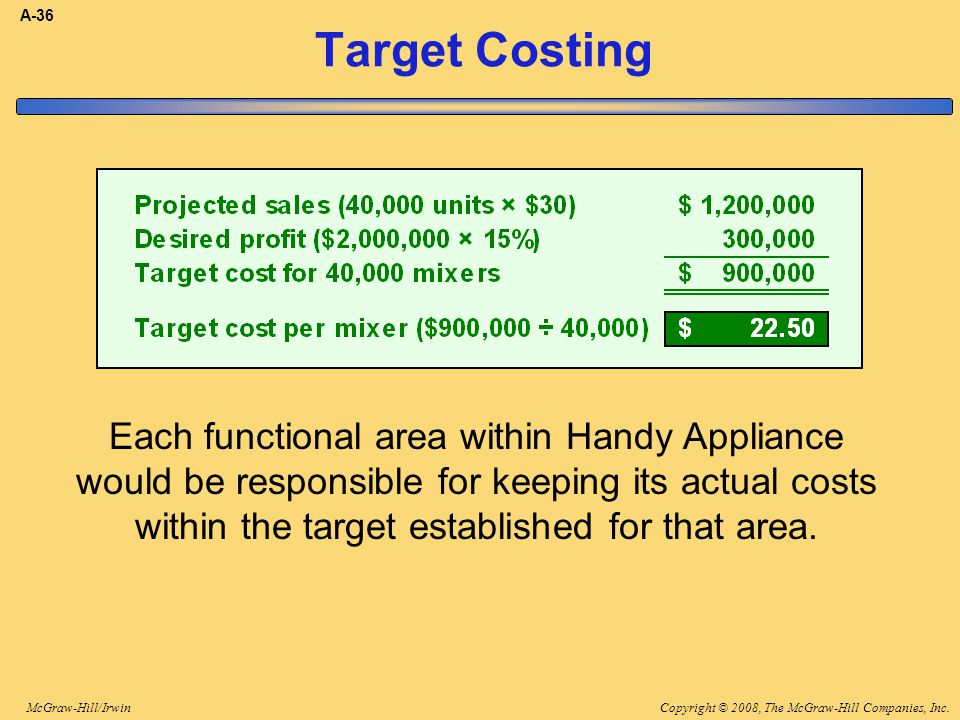 A-36 Target Costing.