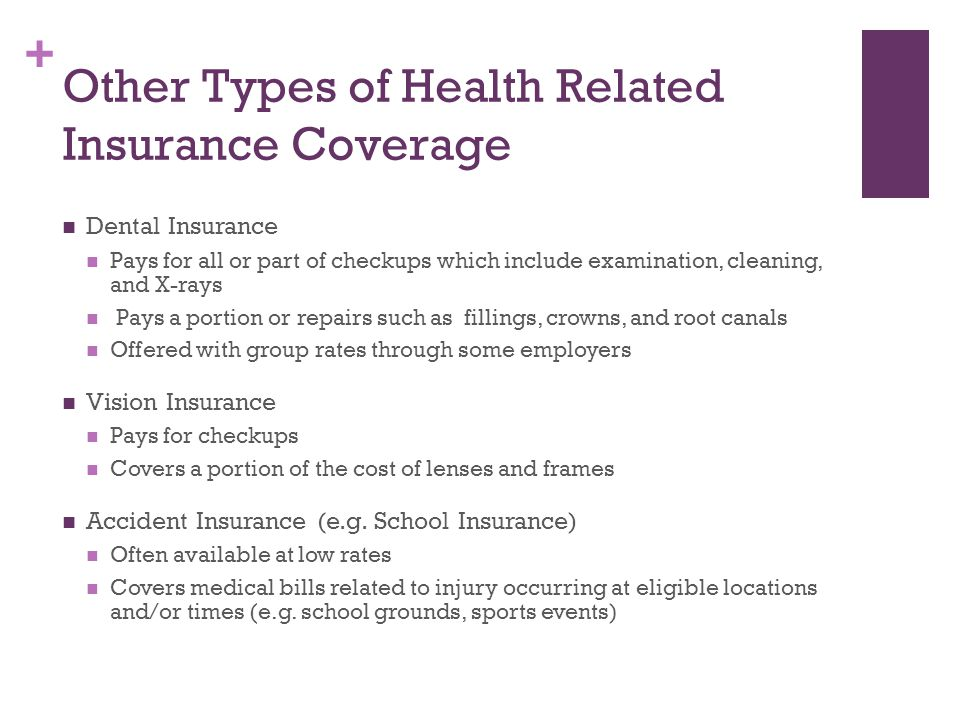 Other Types of Health Related Insurance Coverage