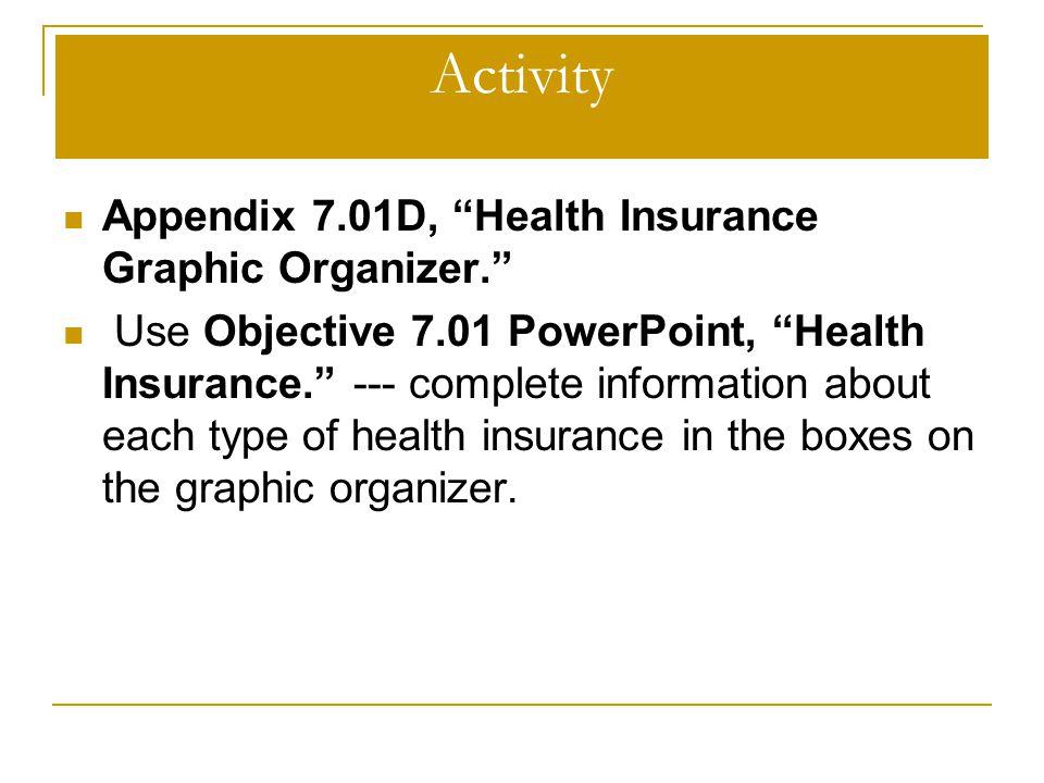 Activity Appendix 7.01D, Health Insurance Graphic Organizer.