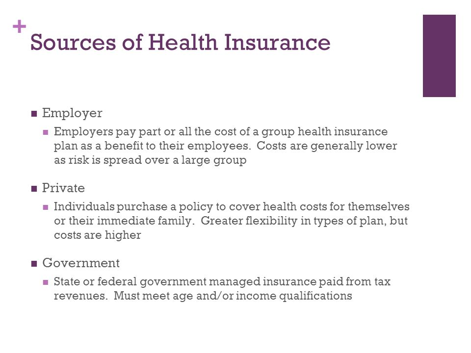 Sources of Health Insurance