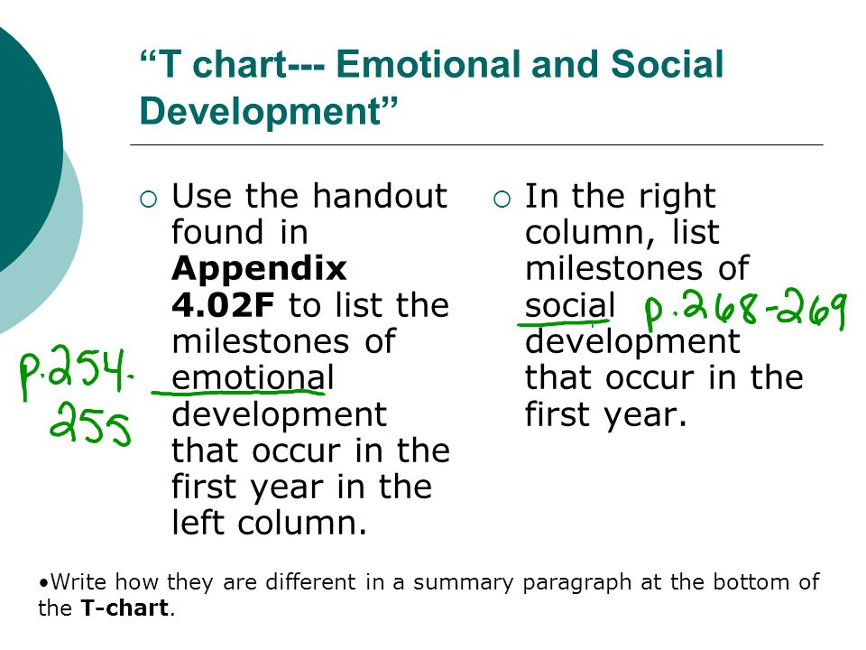 T chart--- Emotional and Social Development