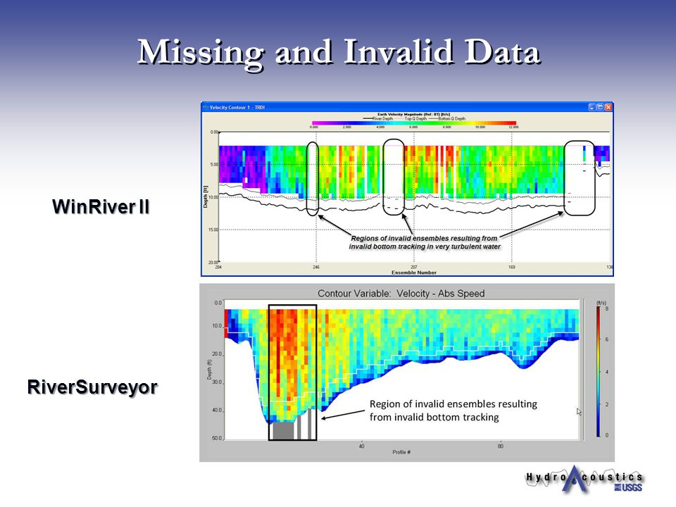 Missing and Invalid Data
