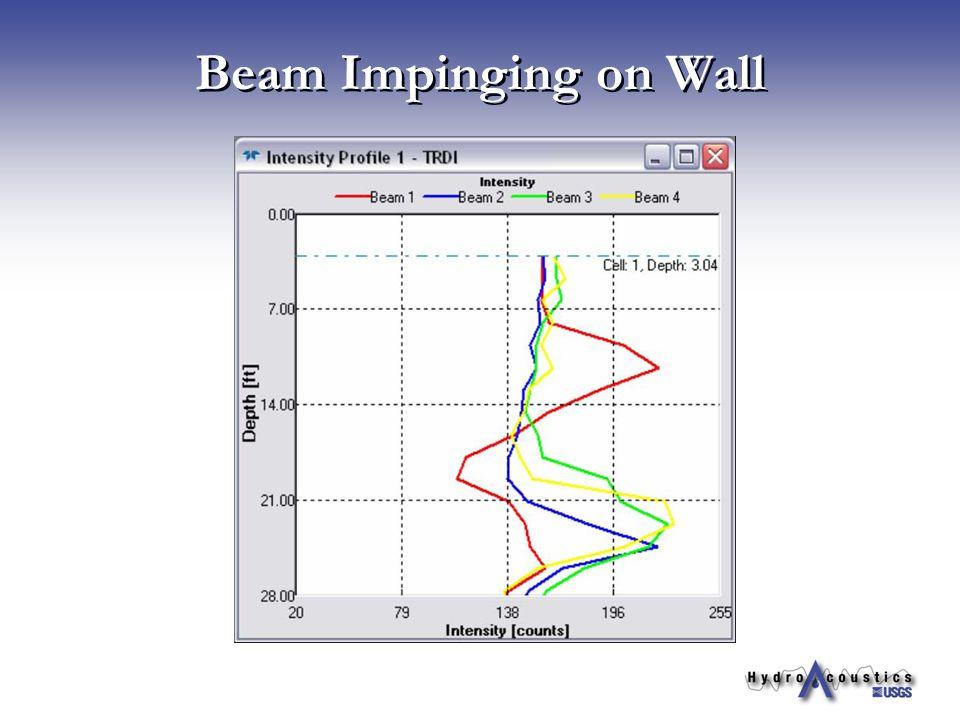 Beam Impinging on Wall