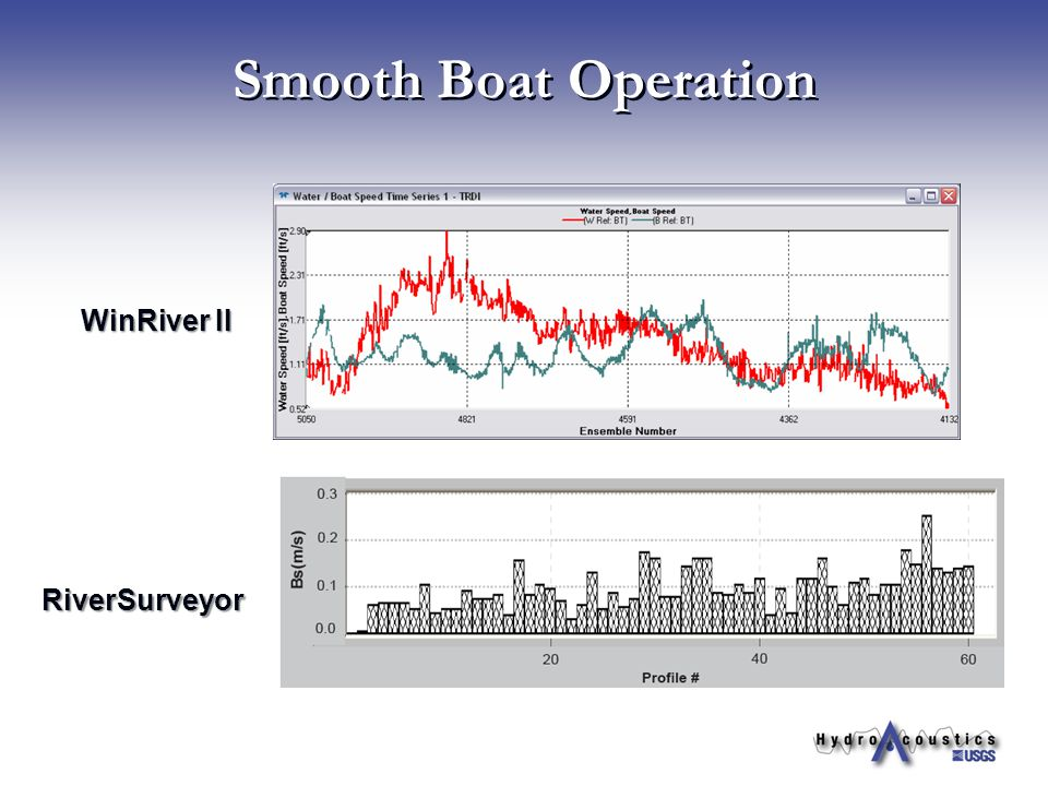 Smooth Boat Operation WinRiver II RiverSurveyor