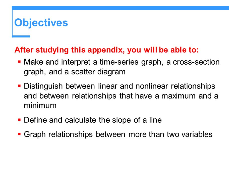 Objectives After studying this appendix, you will be able to: