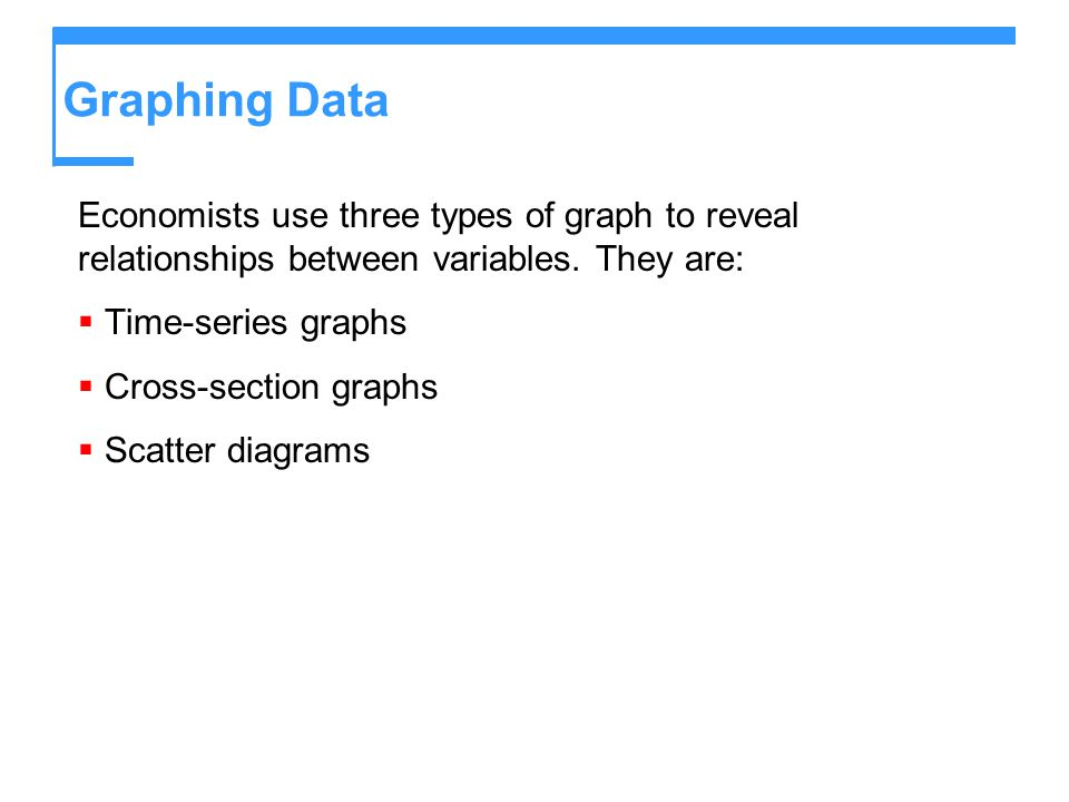 Graphing Data Economists use three types of graph to reveal relationships between variables. They are: