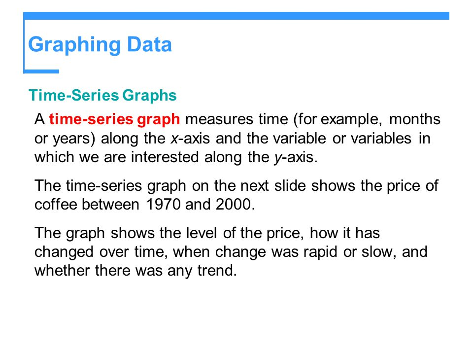 Graphing Data Time-Series Graphs