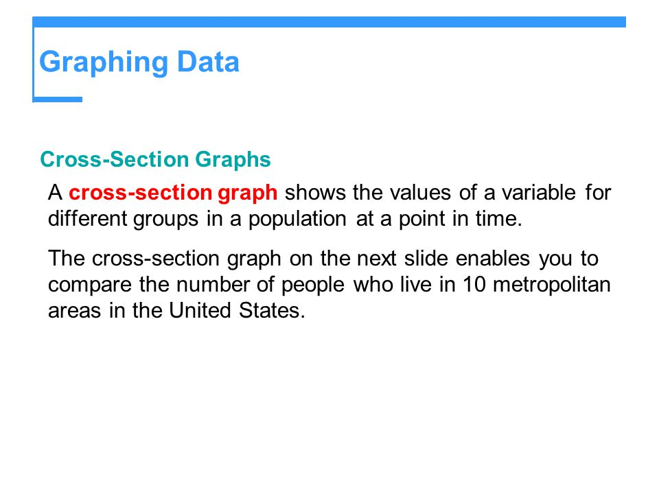 Graphing Data Cross-Section Graphs
