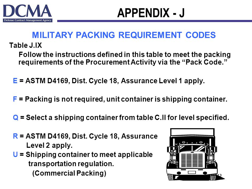 MILITARY PACKING REQUIREMENT CODES