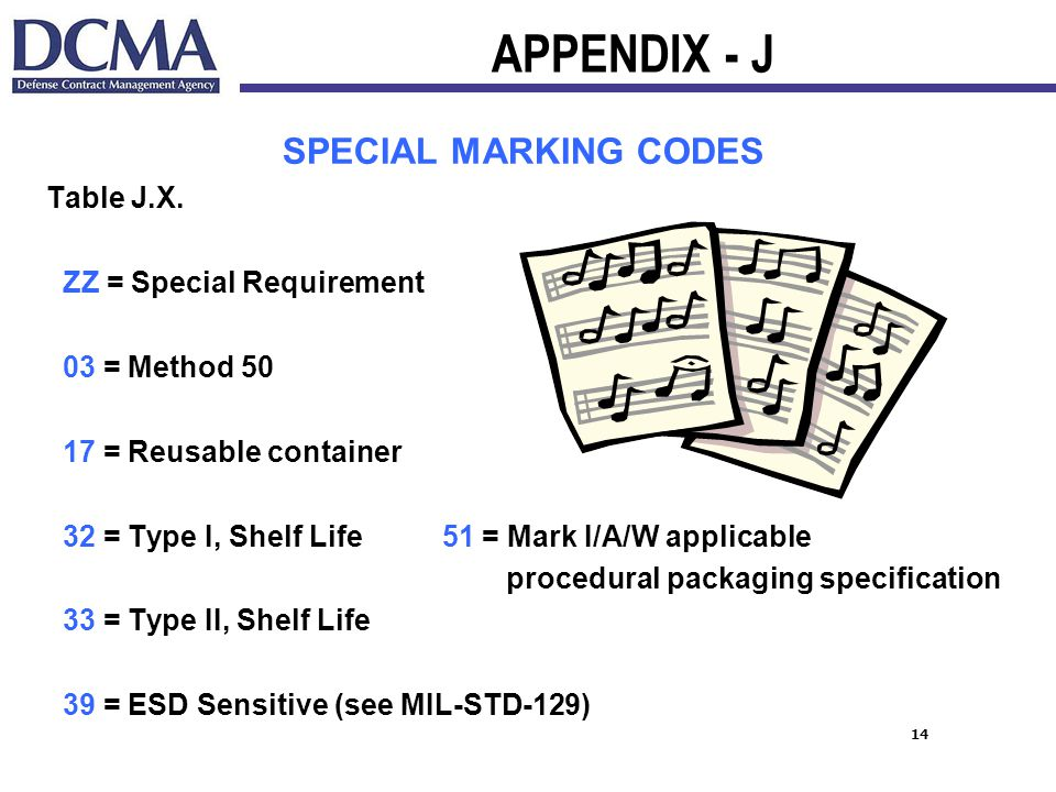 APPENDIX - J SPECIAL MARKING CODES Table J.X. ZZ = Special Requirement