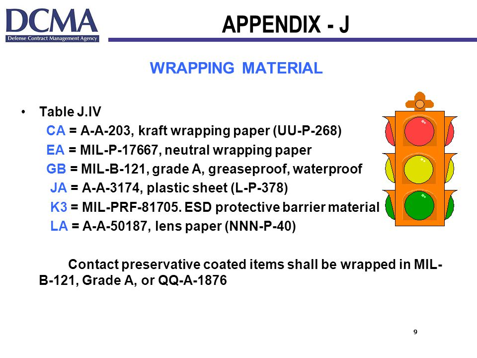 APPENDIX - J WRAPPING MATERIAL Table J.IV