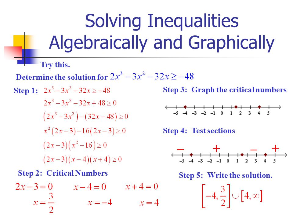 how to write and solve inequalities
