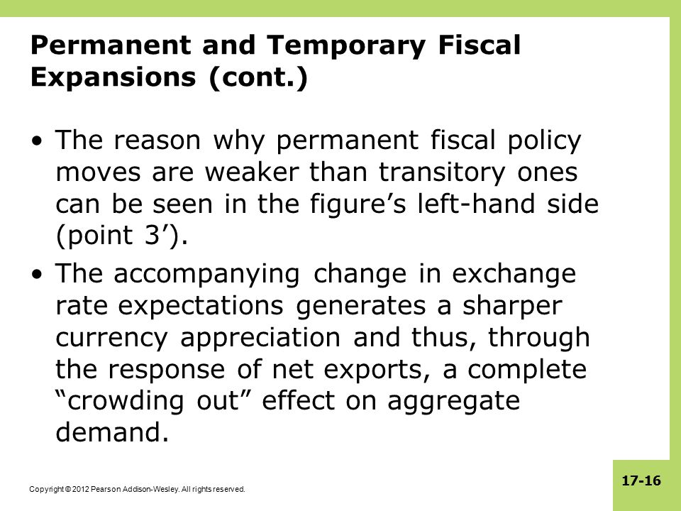 Permanent and Temporary Fiscal Expansions (cont.)
