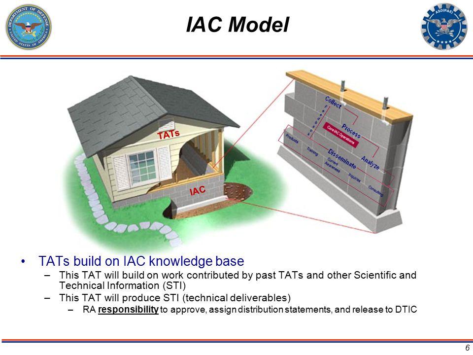 IAC Model TATs build on IAC knowledge base