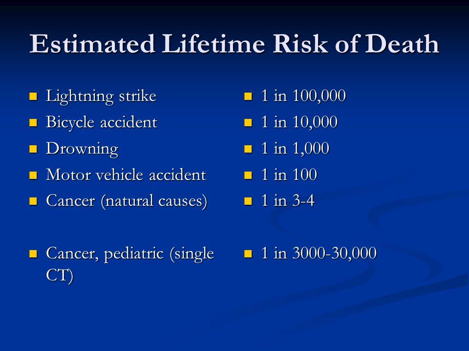 Estimated Lifetime Risk of Death