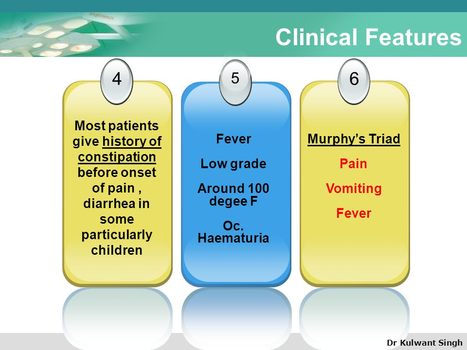 Clinical Features 5. 4. 6. Most patients give history of constipation before onset of pain , diarrhea in some particularly children.